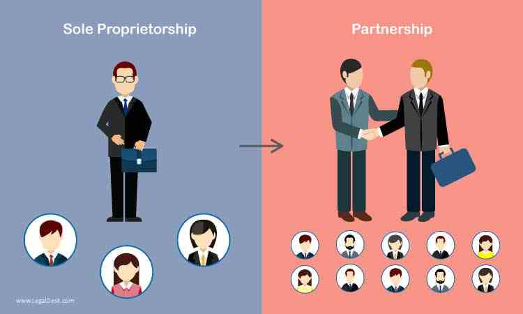 Partnership Firm Process and Procedure, Partnership Firm Process and Procedure 12th Project, HSC Projects