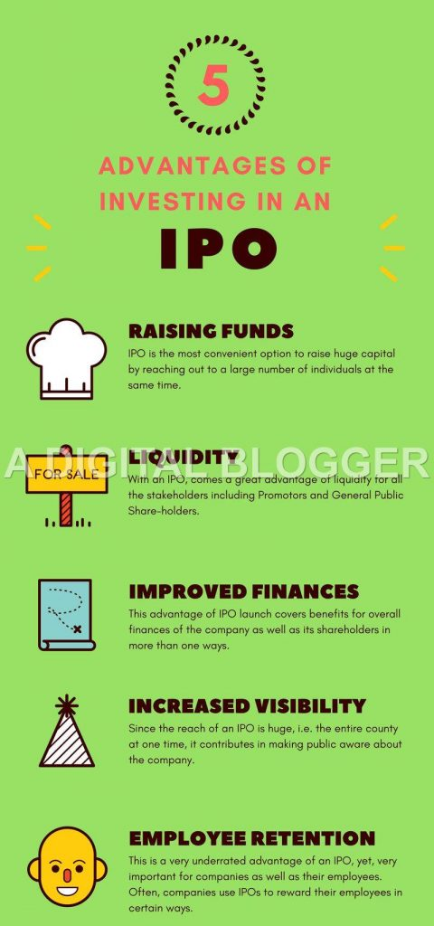 Informative Report About IPO Of Any Company, Informative Report About IPO Of Any Company, HSC Projects, HSC Projects