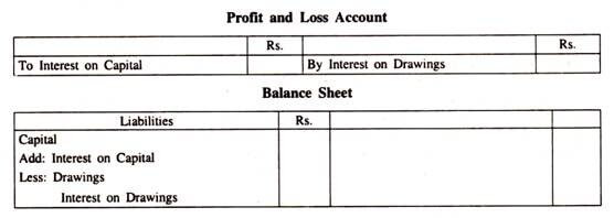 Adjustments In Final Accounts Of Partnership Firm, Analytical Study Of Various Adjustments In Final Accounts Of Partnership Firm, HSC Projects