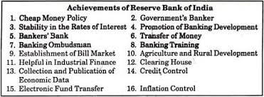 , Central Bank And Its Functions – Economics Project, HSC Projects, HSC Projects