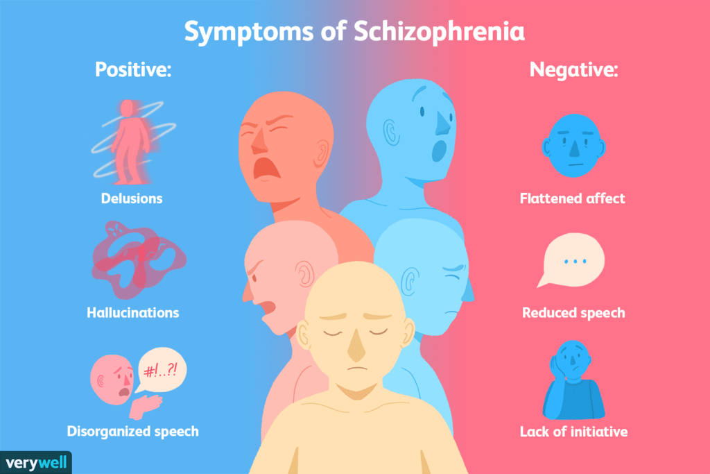 Negative thought patterns schizophrenia